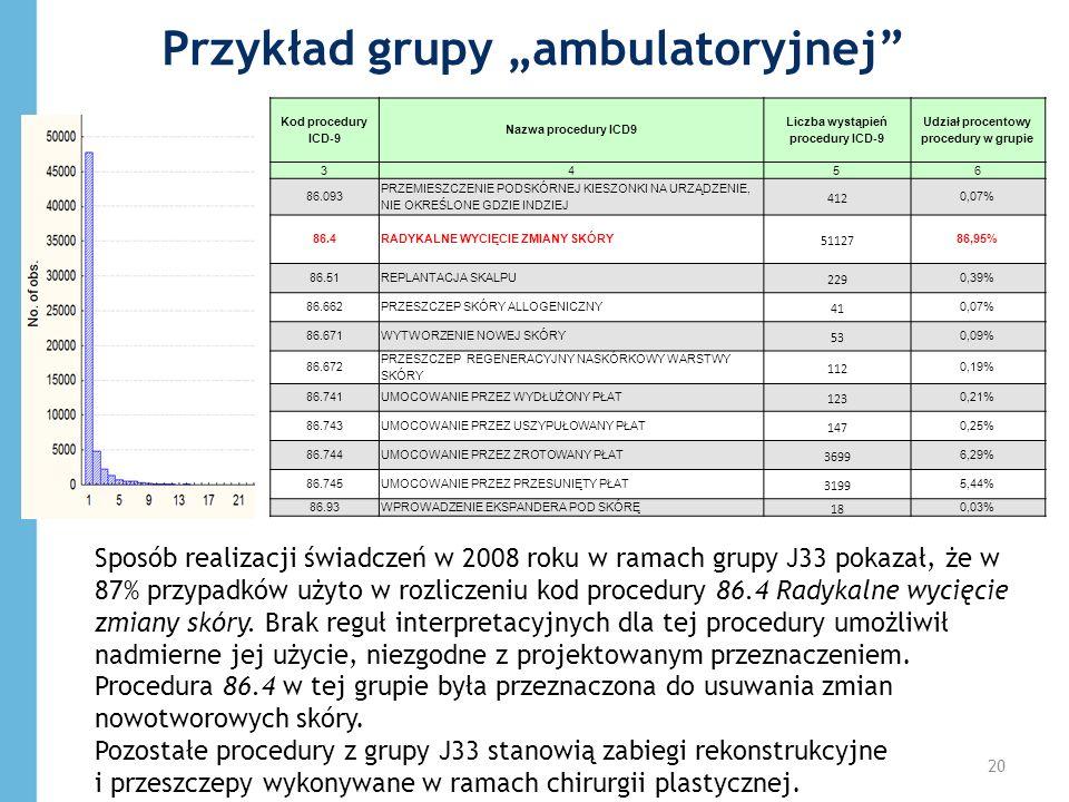"""Przykład grupy """"ambulatoryjnej"""