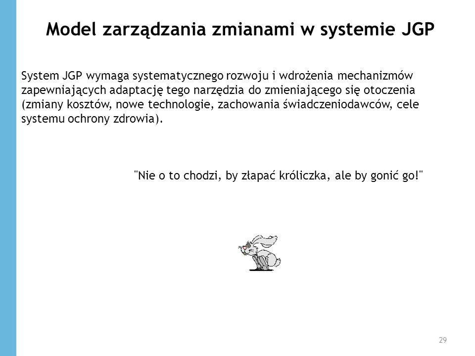 Model zarządzania zmianami w systemie JGP