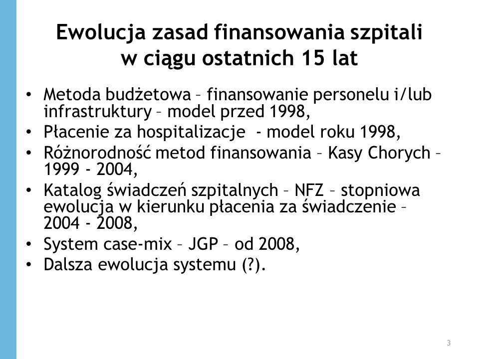 Ewolucja zasad finansowania szpitali w ciągu ostatnich 15 lat