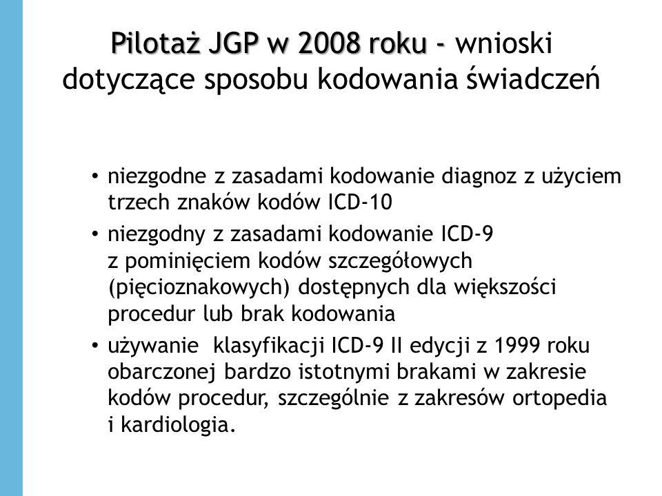 Pilotaż JGP w 2008 roku - wnioski dotyczące sposobu kodowania świadczeń