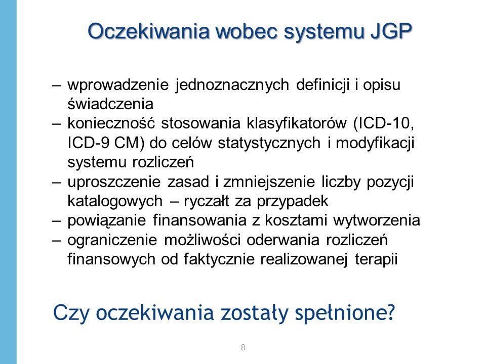 Oczekiwania wobec systemu JGP