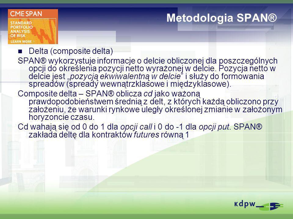 Metodologia SPAN® Delta (composite delta)