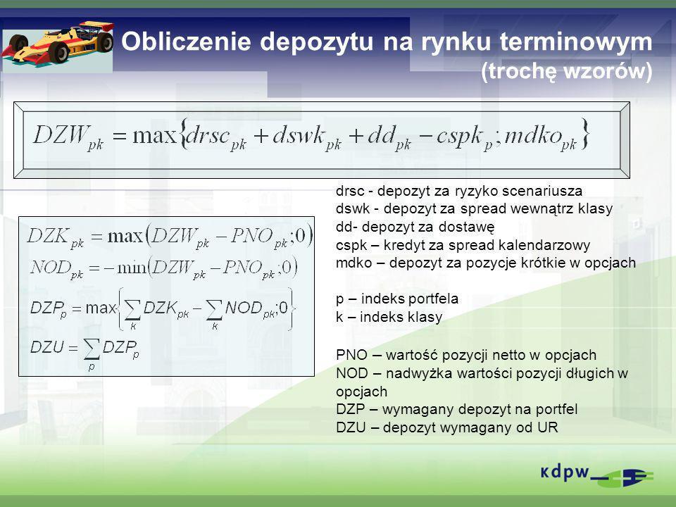Obliczenie depozytu na rynku terminowym (trochę wzorów)