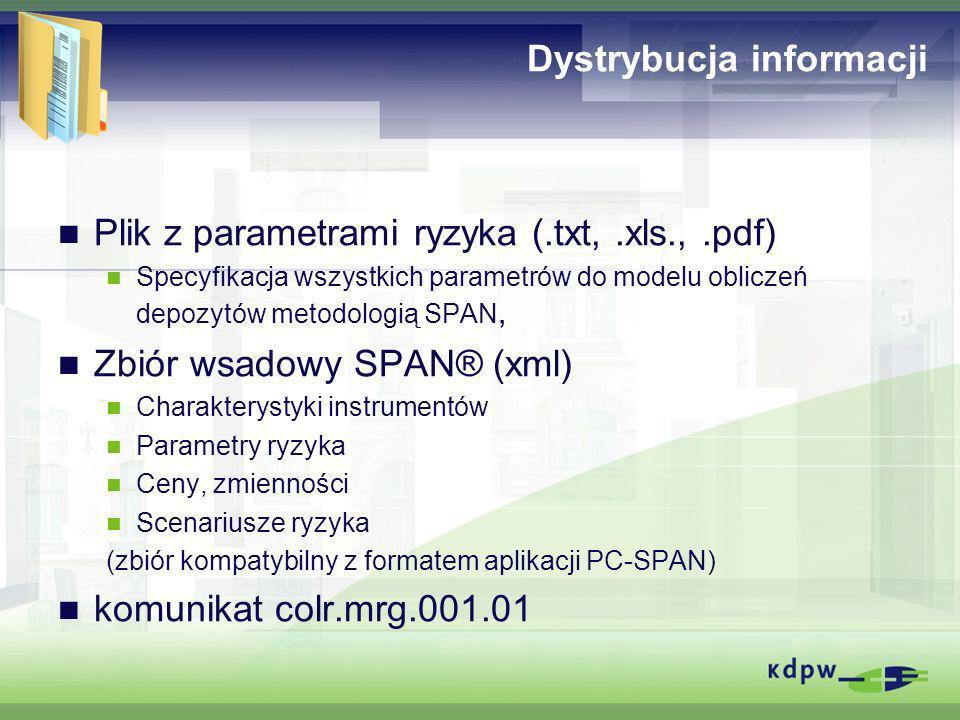 Dystrybucja informacji