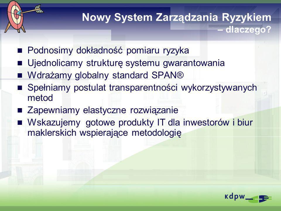 Nowy System Zarządzania Ryzykiem – dlaczego