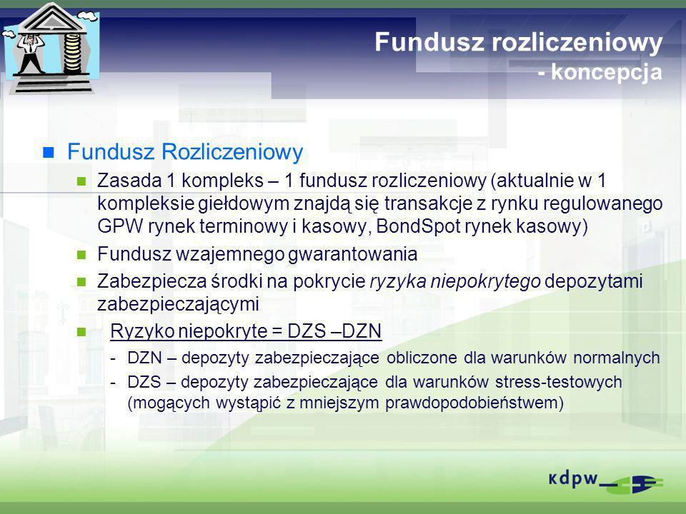Fundusz rozliczeniowy - koncepcja