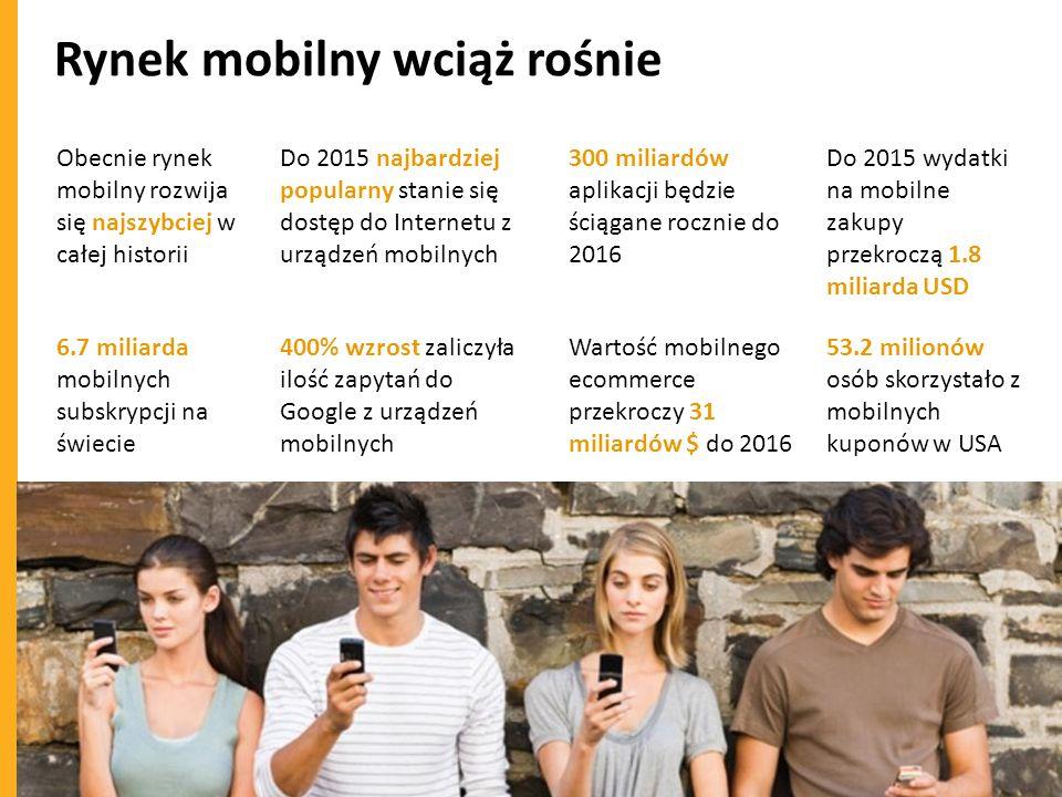 Rynek mobilny wciąż rośnie