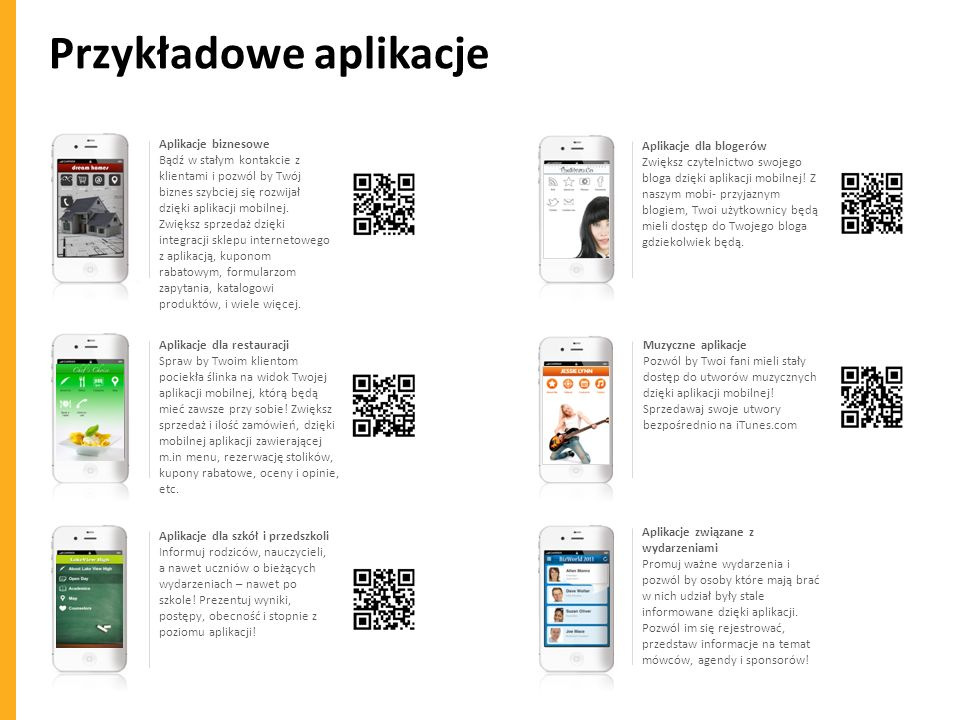 Przykładowe aplikacje