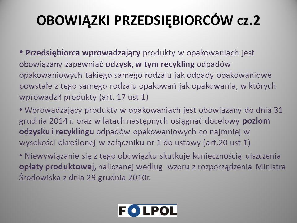 OBOWIĄZKI PRZEDSIĘBIORCÓW cz.2