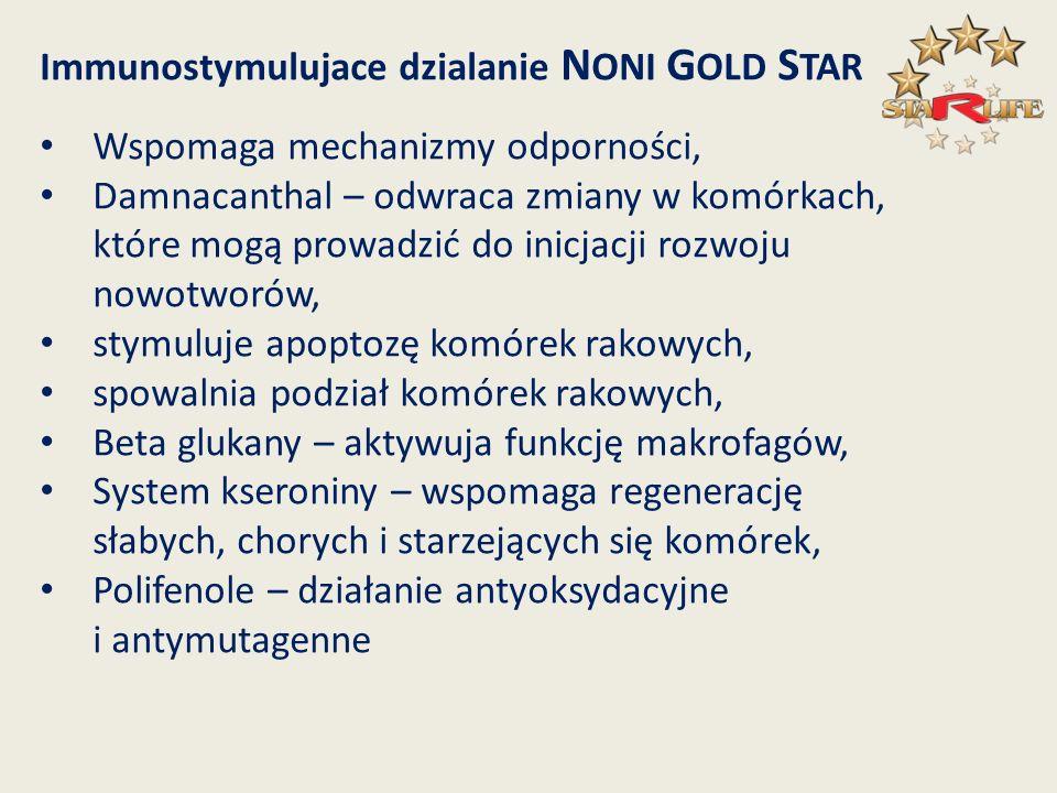 Immunostymulujace dzialanie NONI GOLD STAR