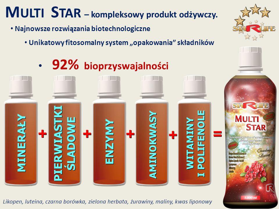 MULTI STAR – kompleksowy produkt odżywczy.