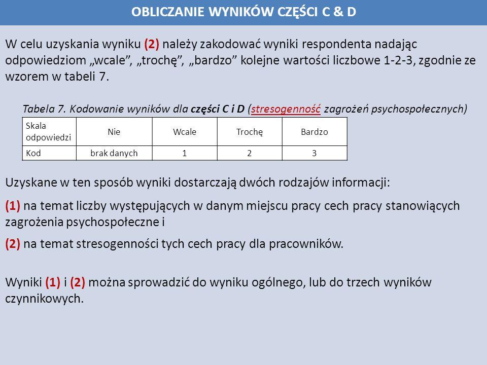 OBLICZANIE WYNIKÓW CZĘŚCI C & D