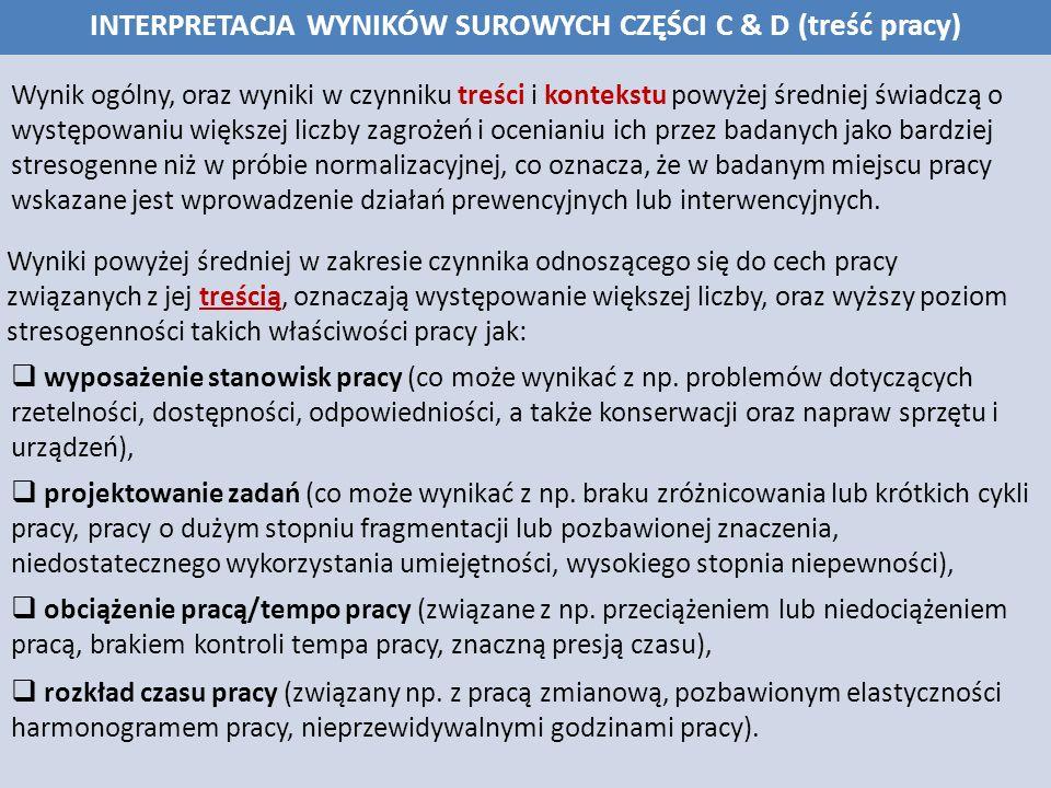 INTERPRETACJA WYNIKÓW SUROWYCH CZĘŚCI C & D (treść pracy)