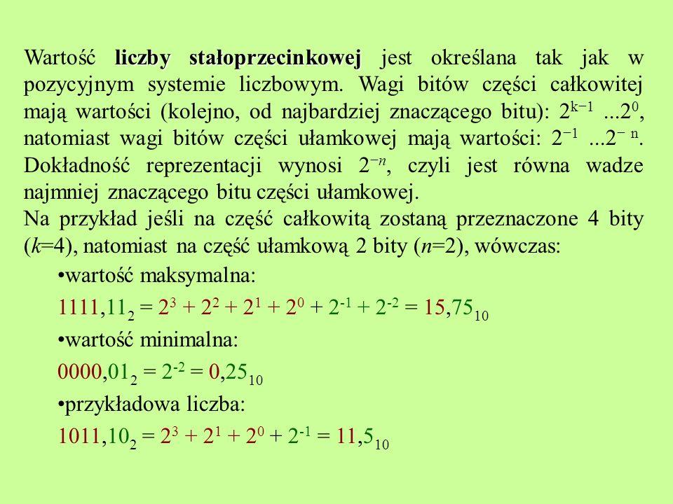 Wartość liczby stałoprzecinkowej jest określana tak jak w pozycyjnym systemie liczbowym. Wagi bitów części całkowitej mają wartości (kolejno, od najbardziej znaczącego bitu): 2k−1 ...20, natomiast wagi bitów części ułamkowej mają wartości: 2−1 ...2− n. Dokładność reprezentacji wynosi 2−n, czyli jest równa wadze najmniej znaczącego bitu części ułamkowej.