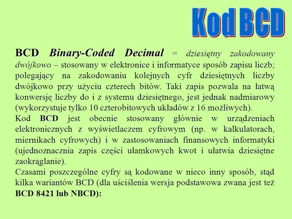 Kod BCD