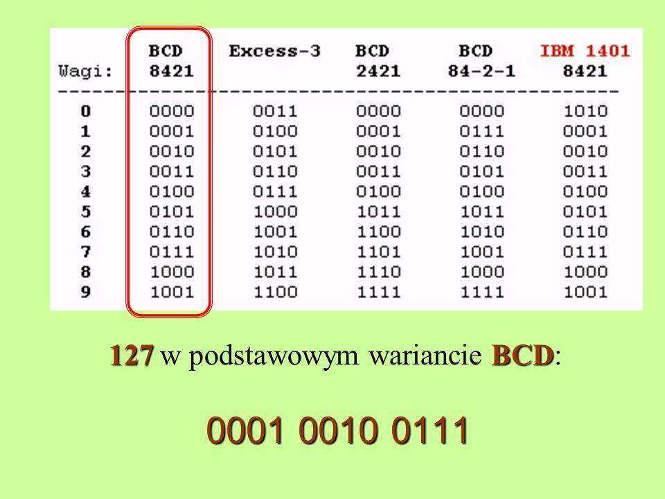 127 w podstawowym wariancie BCD: