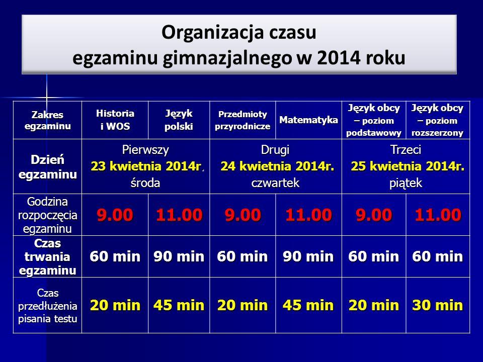Organizacja czasu egzaminu gimnazjalnego w 2014 roku