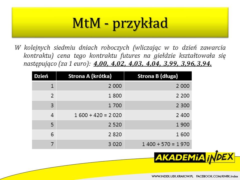 MtM - przykład