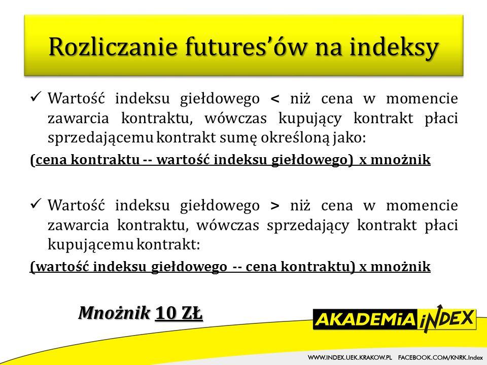 Rozliczanie futures'ów na indeksy