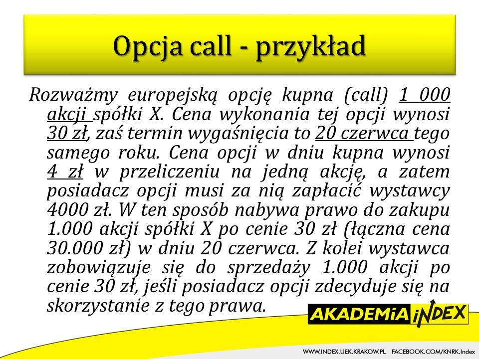 Opcja call - przykład