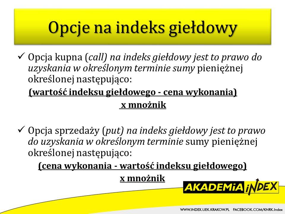 Opcje na indeks giełdowy
