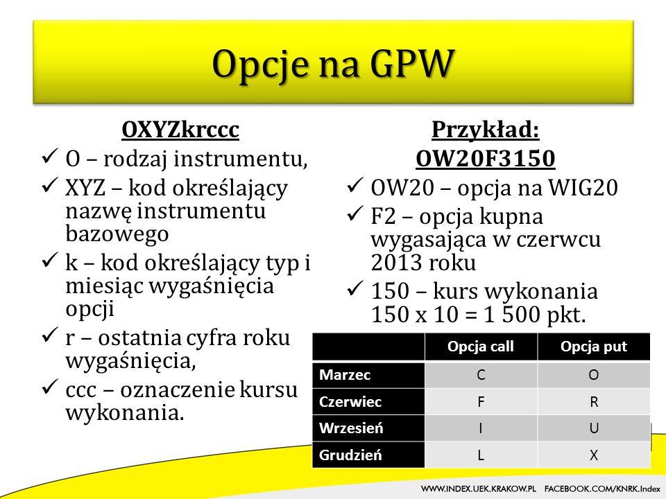 Opcje na GPW OXYZkrccc O – rodzaj instrumentu,