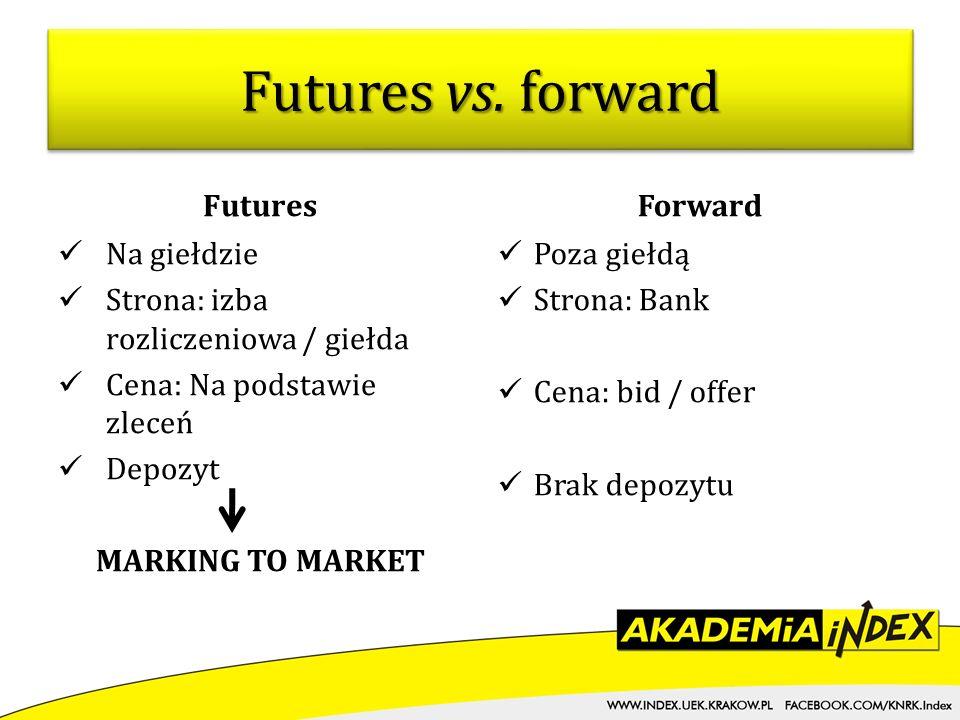 Futures vs. forward Futures Forward Na giełdzie