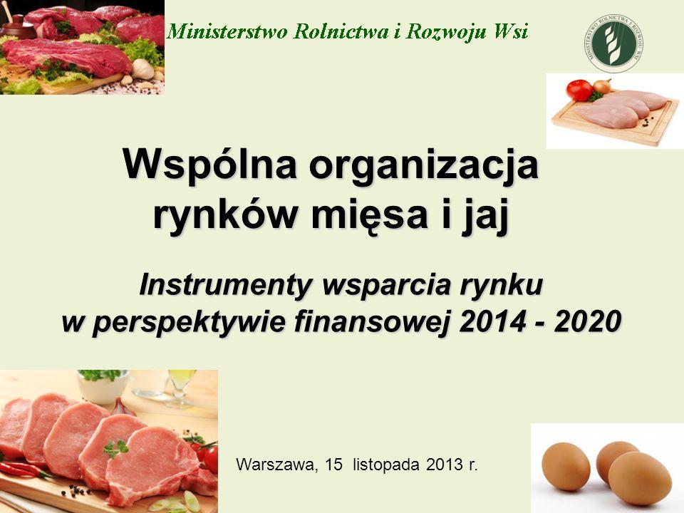 Wspólna organizacja rynków mięsa i jaj