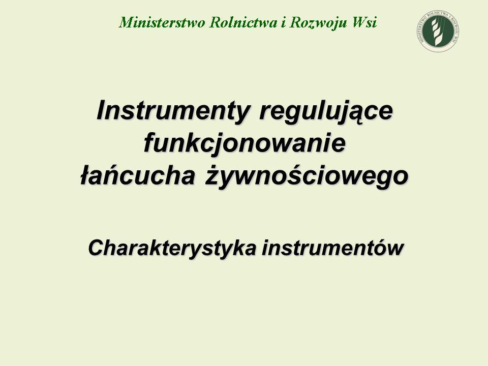 Charakterystyka instrumentów