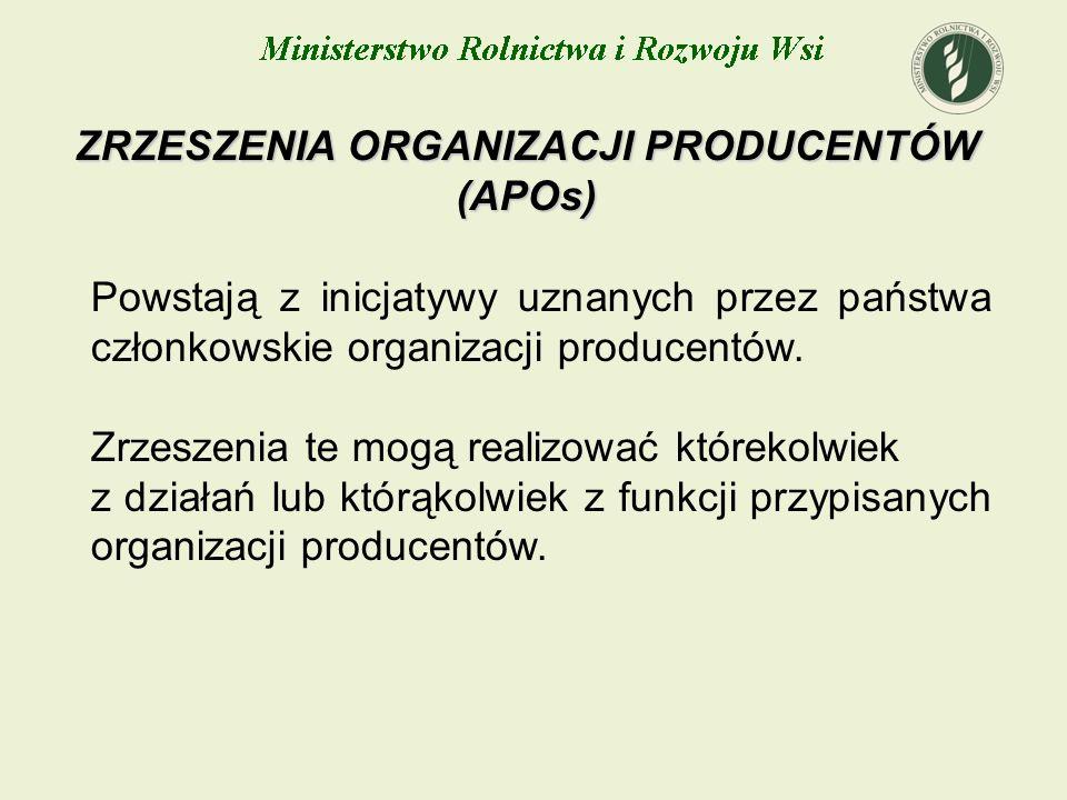 ZRZESZENIA ORGANIZACJI PRODUCENTÓW (APOs)