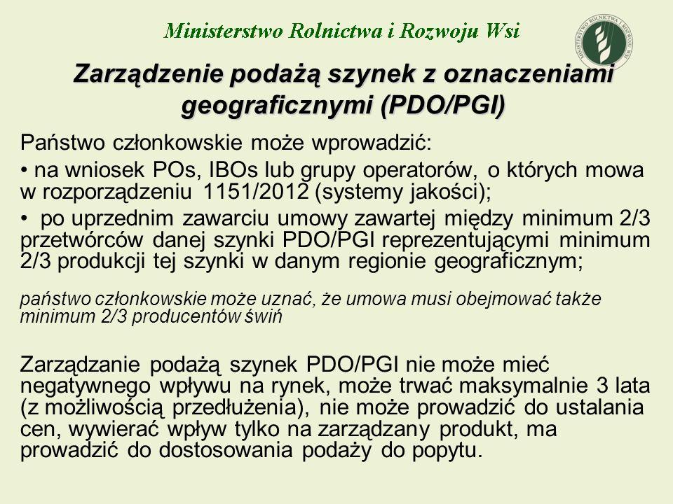 Zarządzenie podażą szynek z oznaczeniami geograficznymi (PDO/PGI)