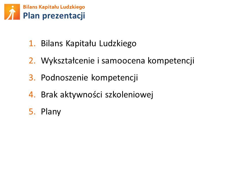 Plan prezentacji Bilans Kapitału Ludzkiego. Wykształcenie i samoocena kompetencji. Podnoszenie kompetencji.