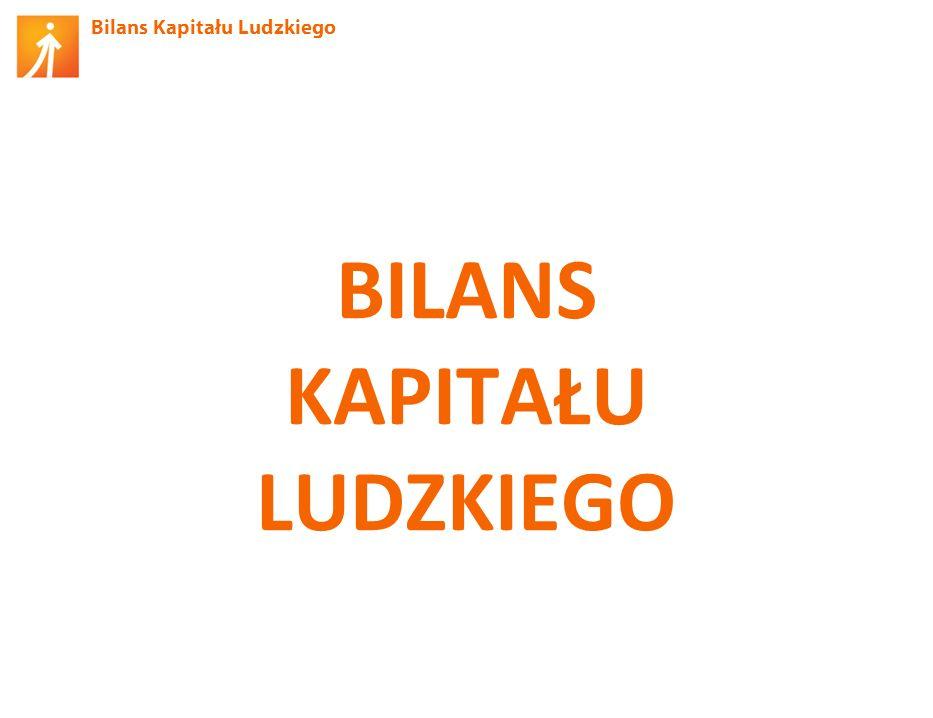 BILANS KAPITAŁU LUDZKIEGO