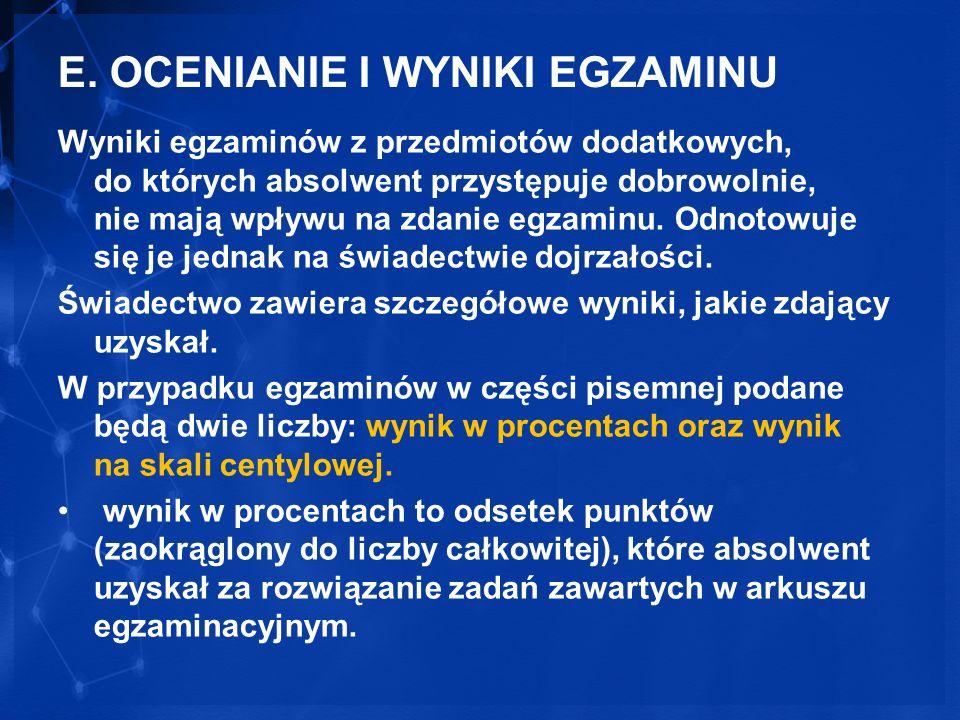 E. OCENIANIE I WYNIKI EGZAMINU