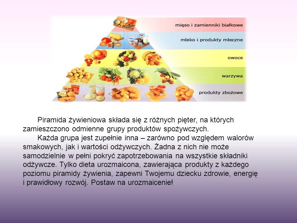 Piramida żywieniowa składa się z różnych pięter, na których zamieszczono odmienne grupy produktów spożywczych.