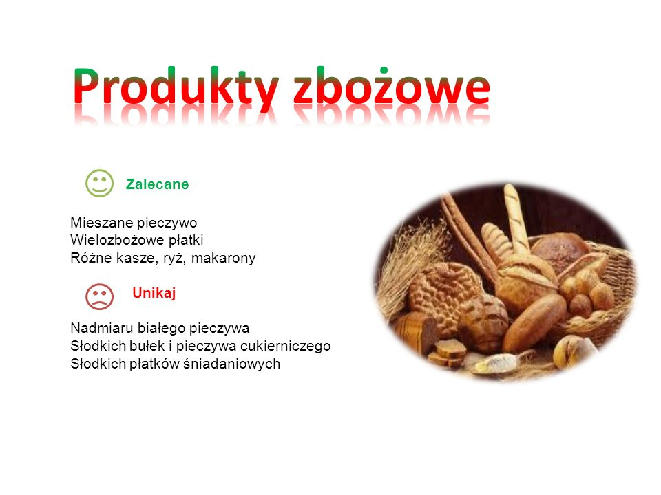 Produkty zbożowe Zalecane Mieszane pieczywo Wielozbożowe płatki