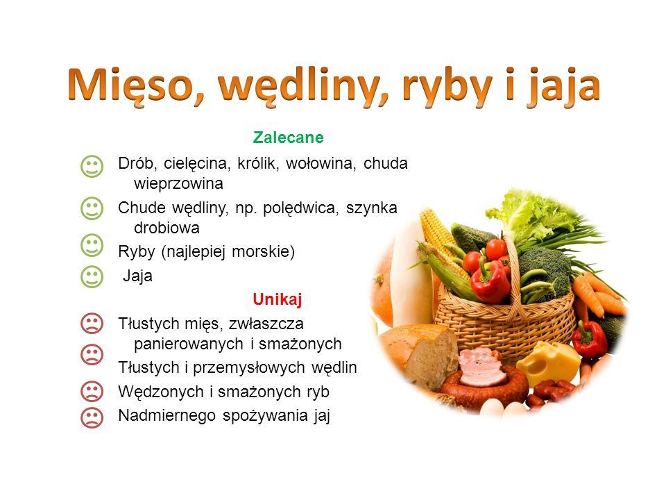 Mięso, wędliny, ryby i jaja