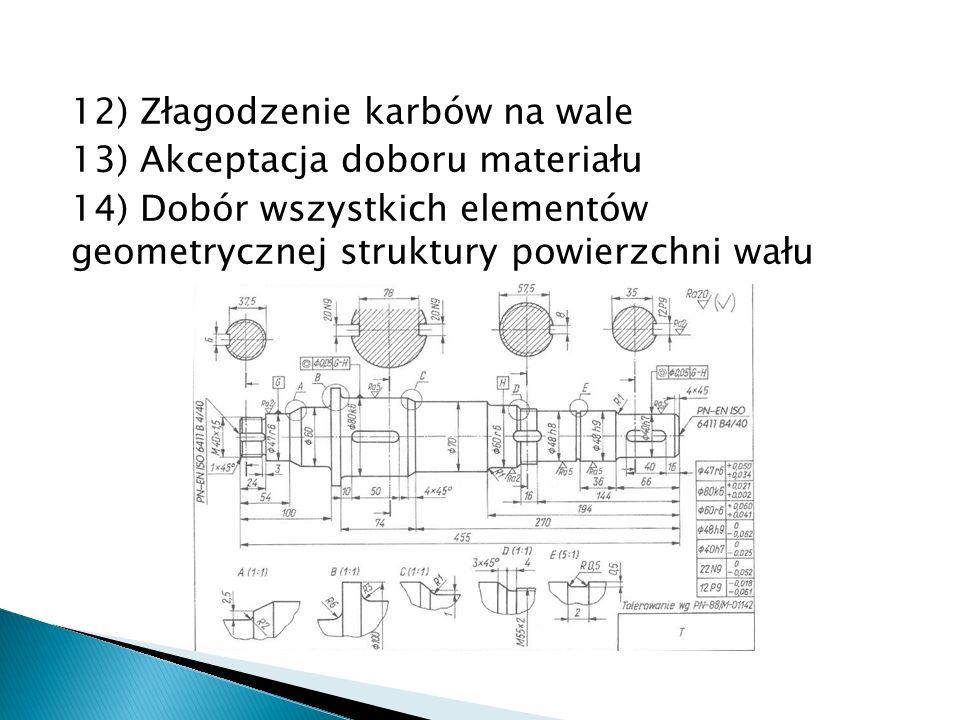 12) Złagodzenie karbów na wale 13) Akceptacja doboru materiału 14) Dobór wszystkich elementów geometrycznej struktury powierzchni wału