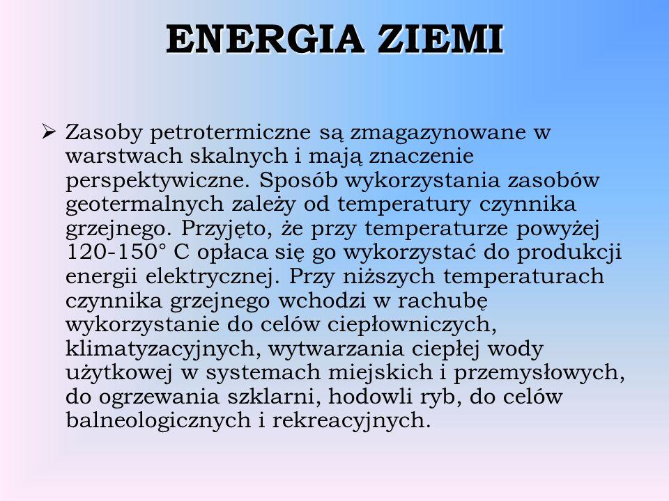 ENERGIA ZIEMI