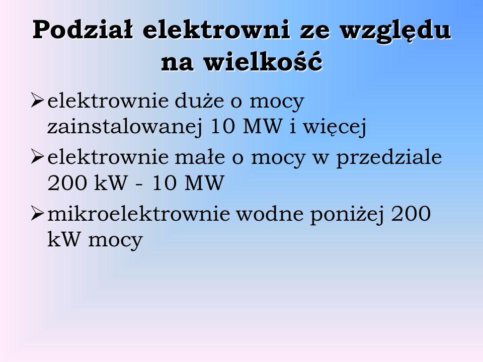 Podział elektrowni ze względu na wielkość