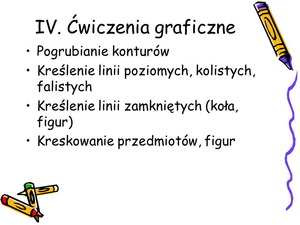 IV. Ćwiczenia graficzne