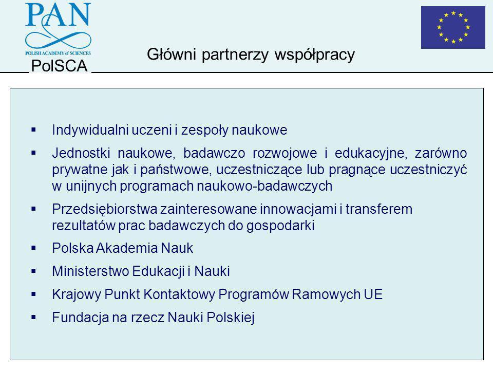 Główni partnerzy współpracy