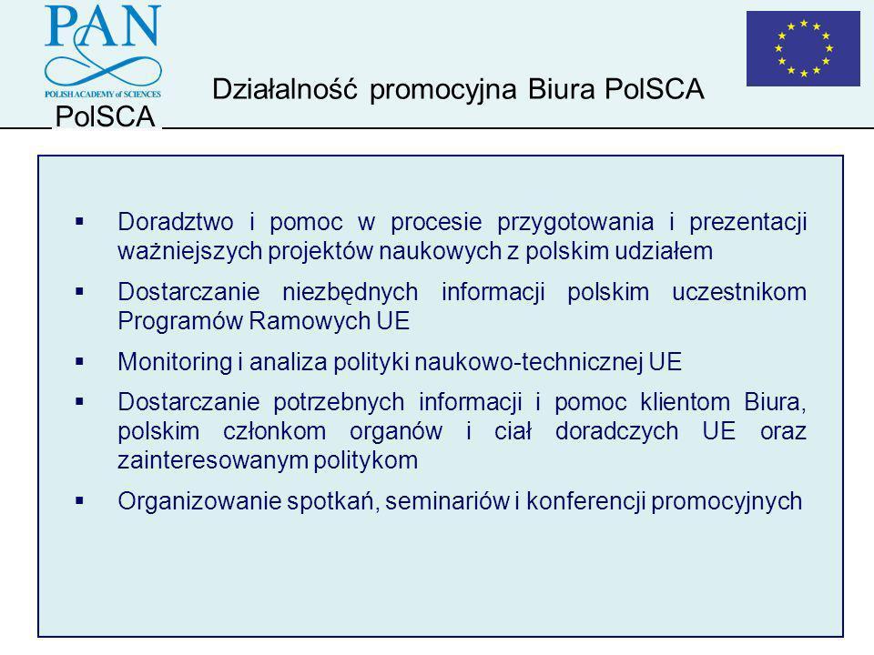 Działalność promocyjna Biura PolSCA