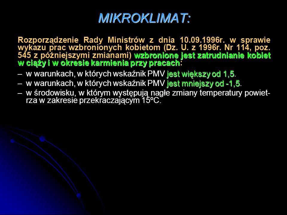 MIKROKLIMAT: