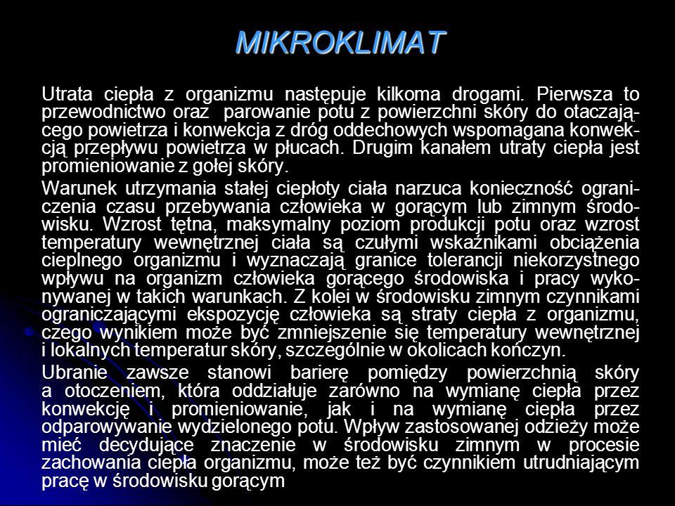 MIKROKLIMAT