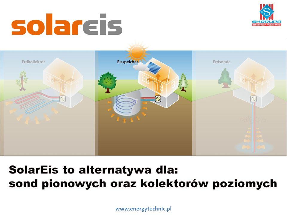 SolarEis to alternatywa dla: sond pionowych oraz kolektorów poziomych