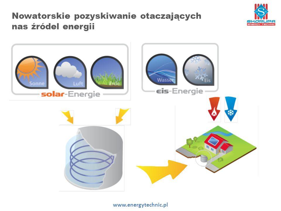 Nowatorskie pozyskiwanie otaczających nas źródel energii