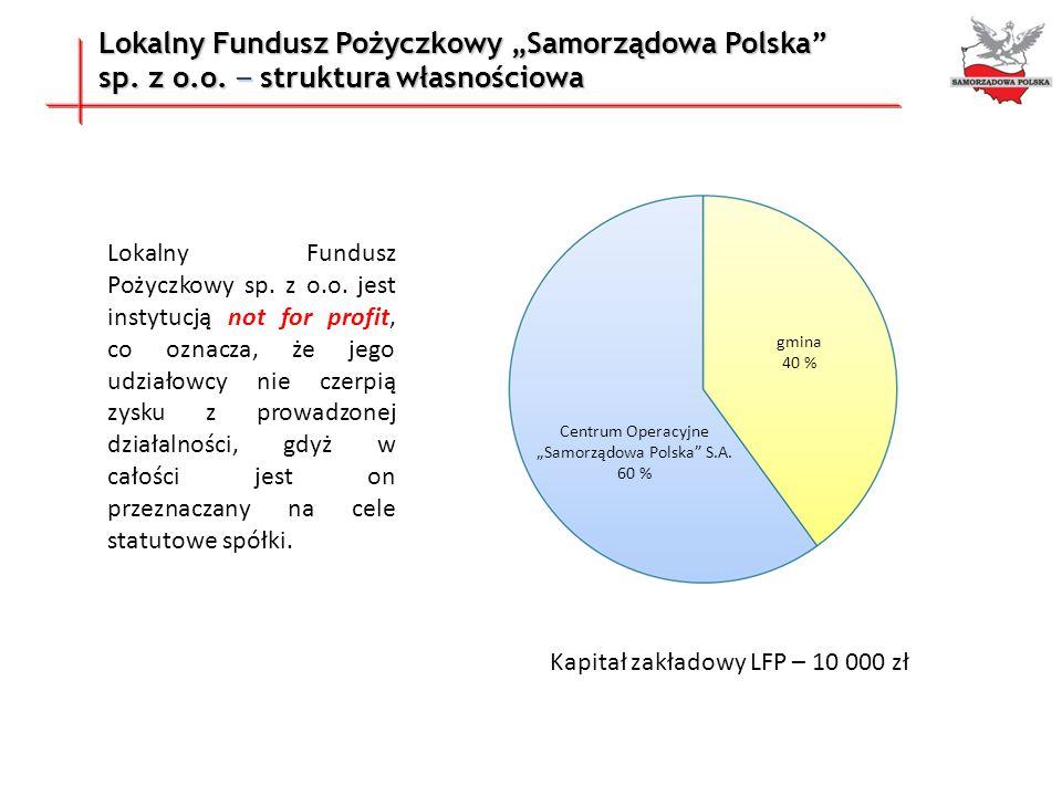 """""""Samorządowa Polska S.A."""