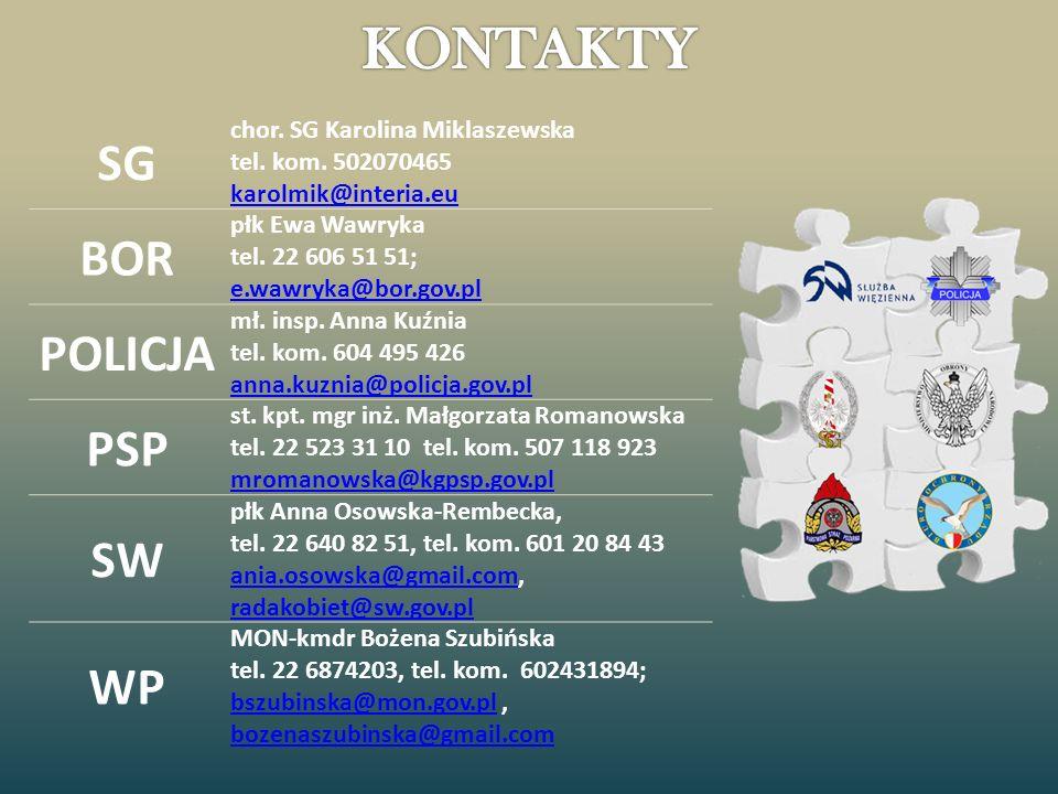 KONTAKTY SG BOR POLICJA PSP SW WP chor. SG Karolina Miklaszewska