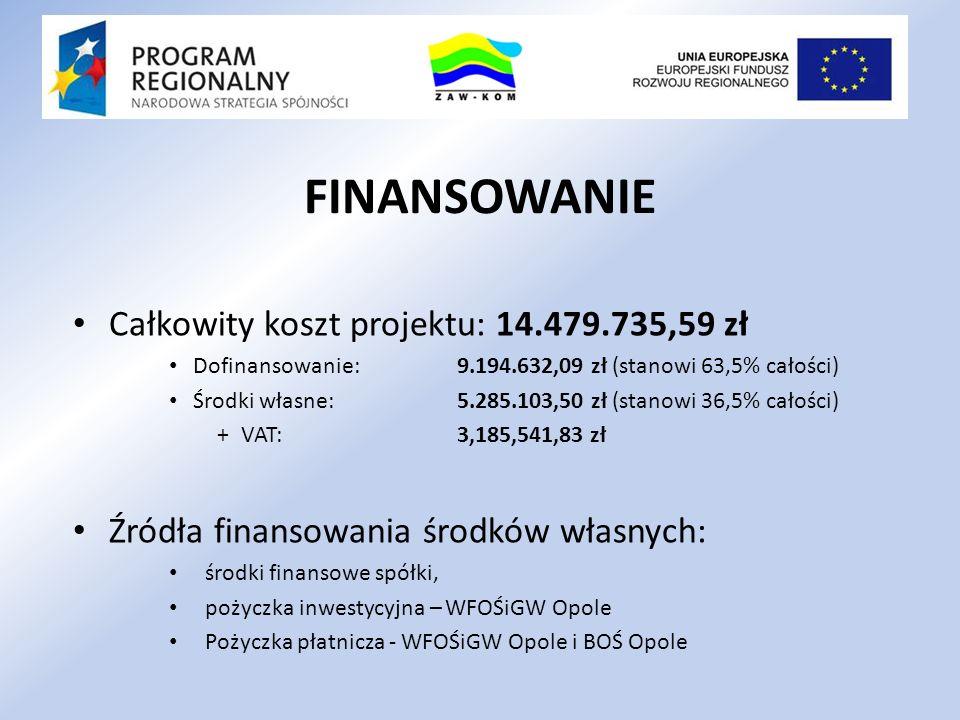 FINANSOWANIE Całkowity koszt projektu: 14.479.735,59 zł